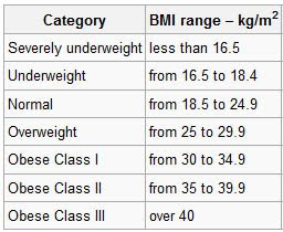 Average weight for a kpop idol